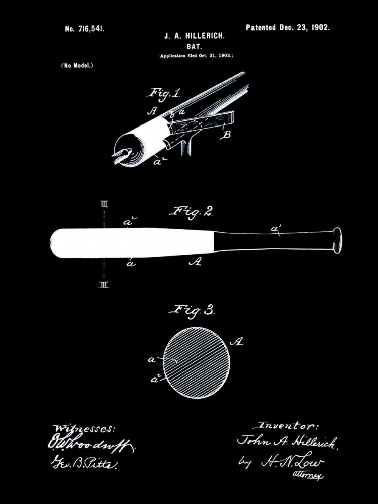 Bat - 1902 - Black Cannon, Bill 124827