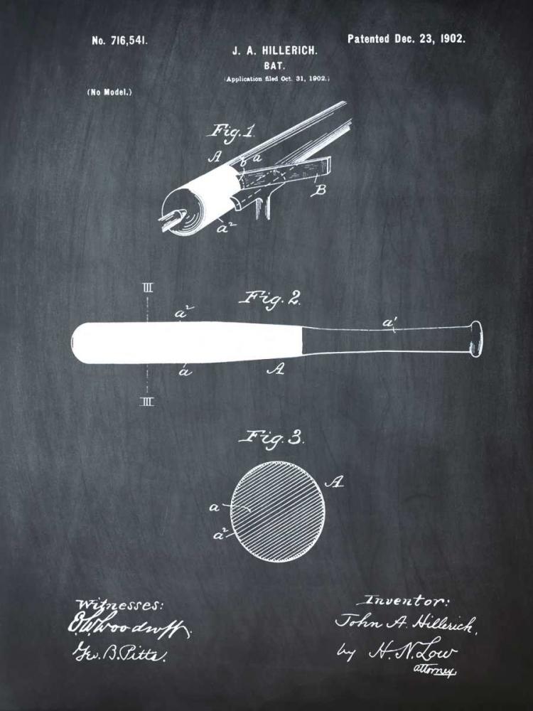 Bat - 1902- Black Cannon, Bill 124830