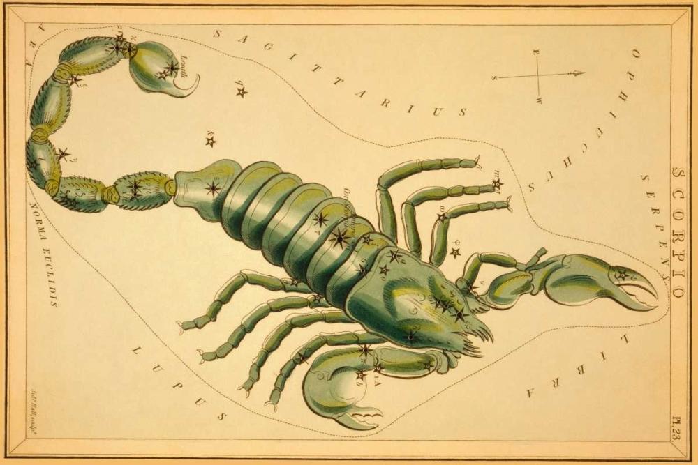 Scorpio, 1825 Aspin, Jehoshaphat 96298