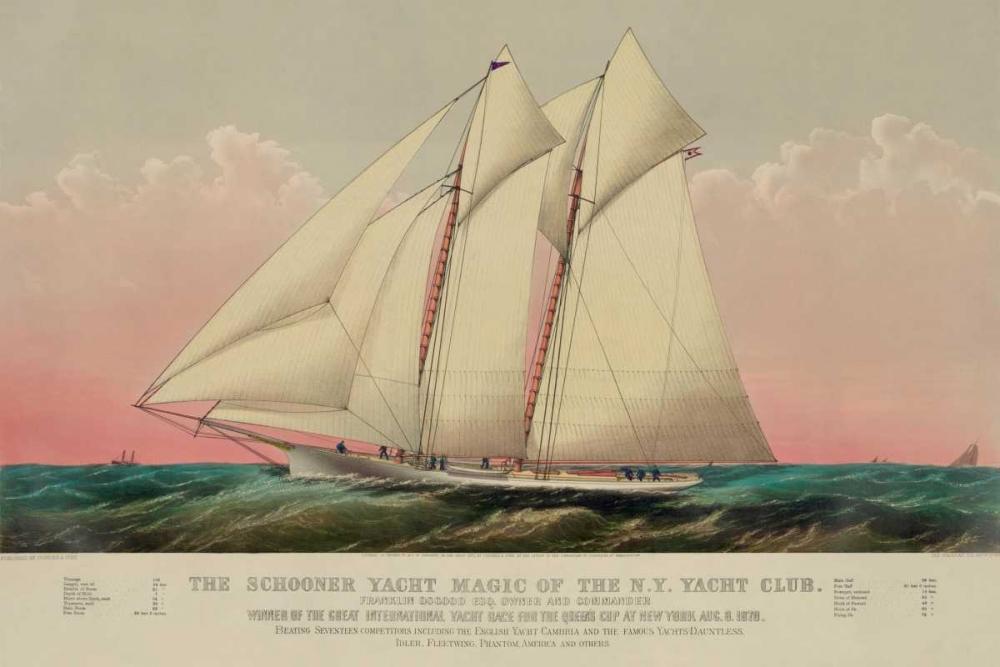 The Schooner yacht magic of the N.Y. Yacht Club, 1870 Unknown 93892