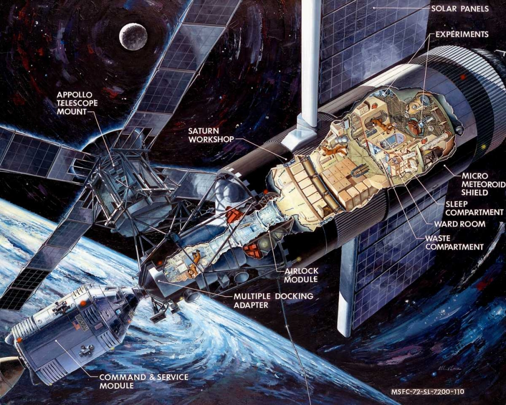 Skylab: Cutaway illustration, 1972 NASA 93053